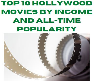 Top 10 Hollywood Movies by Income and All-Time Popularity