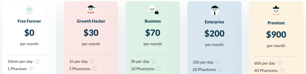 Phantombuster Pricing