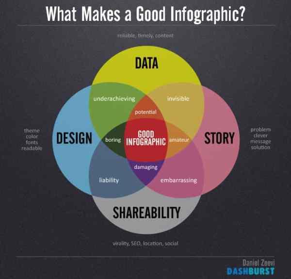 Diseño de una infografía en Metacom Barcelona