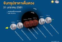 Photo of Трансляция красно-голубой луны сегодня вечером