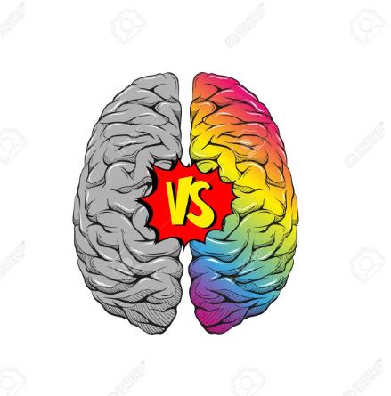 La diferencia entre el lado derecho y el izquierdo del cerebro