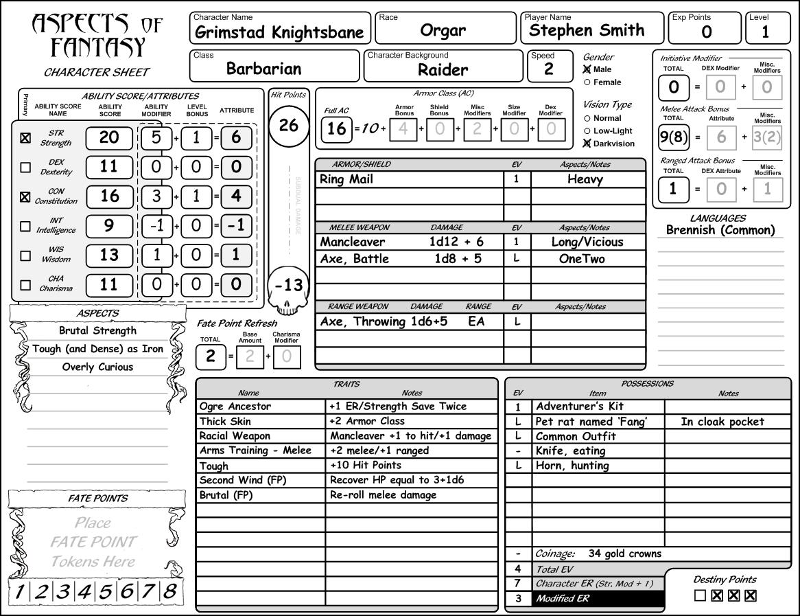 Aspects Of Fantasy Character Sheet