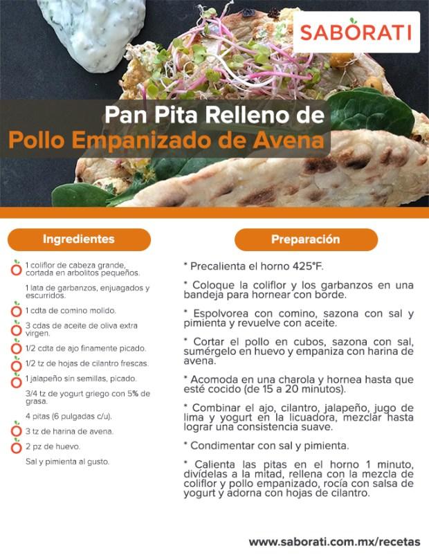 Pan Pita Rellenos de Pollo Empanizado con Avena