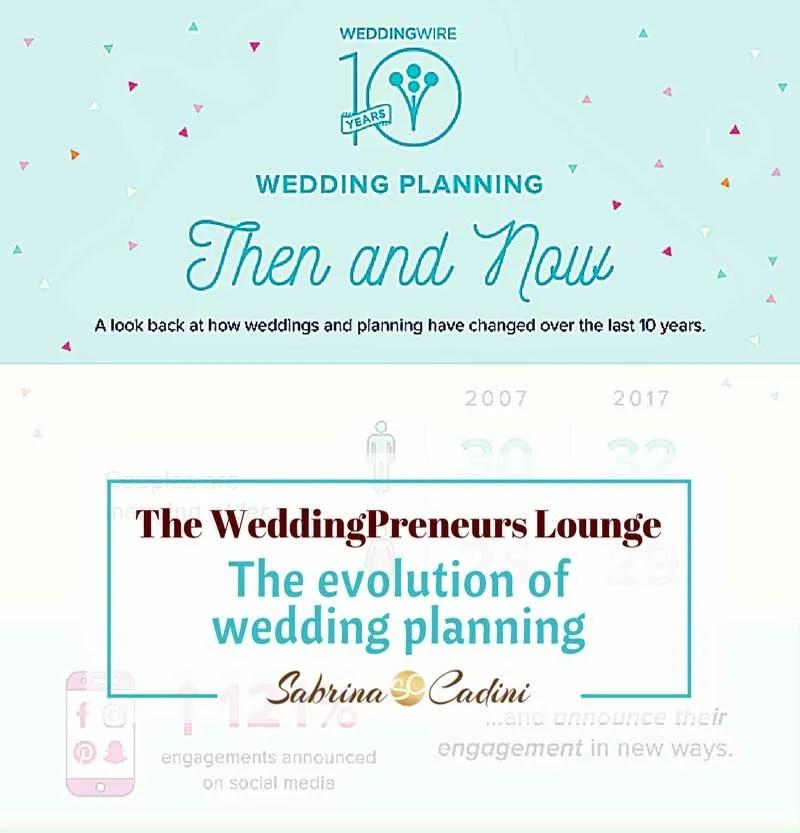 sabrina-cadini-weddingpreneurs-lounge-evolution-wedding-planning-business-coach