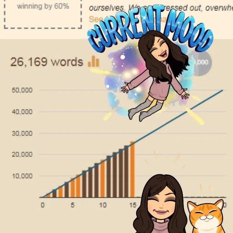 sabrina cadini author book writing miss mocha cat life-work balance commitment nanowrimo creative entrepreneurs