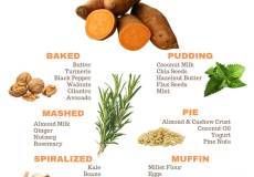 sabrina cadini sweet potato recipe ingredients life-work balance eat better nutrition