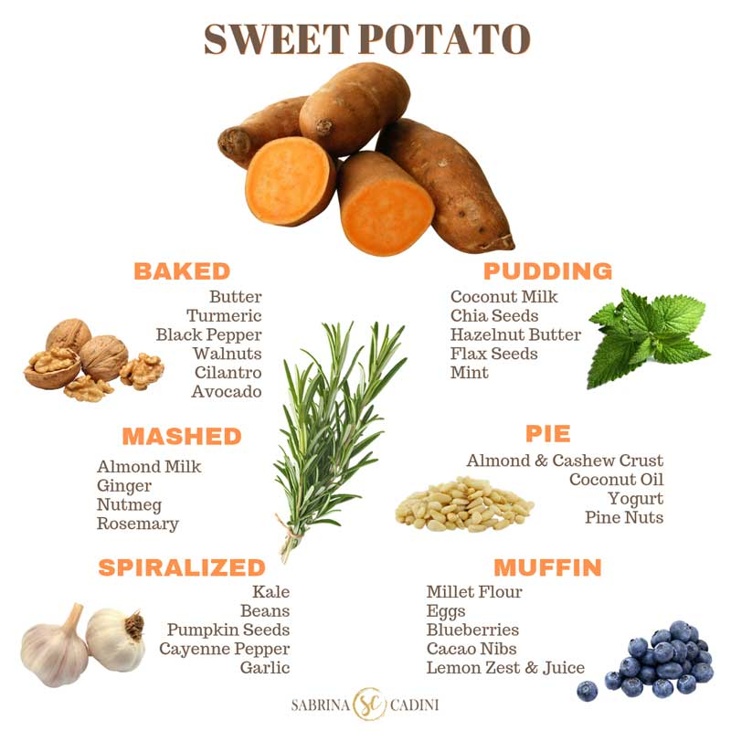 sabrina cadini sweet potato recipe ingredients life-work balance eat better nutrition