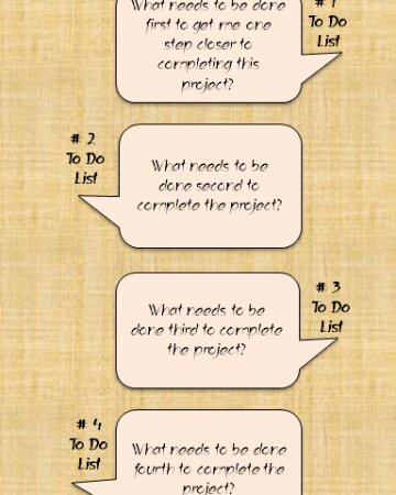 before making checklists ask yourself these questions