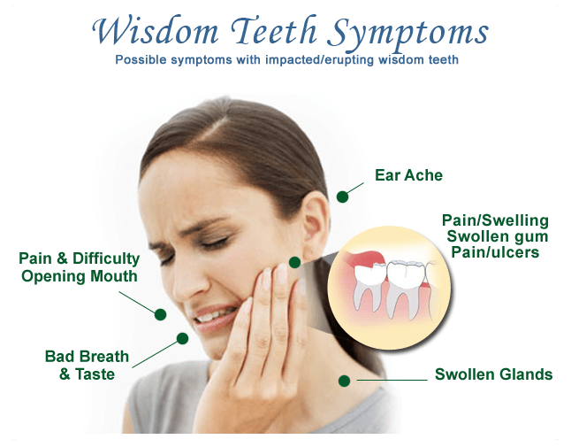 wisdom tooth pain