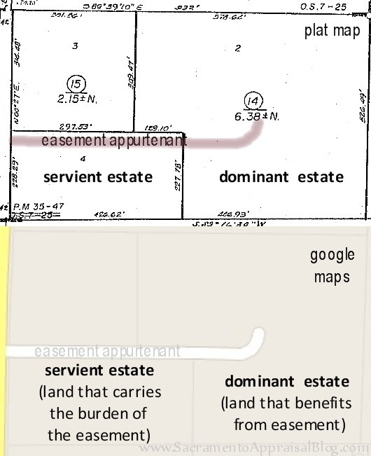 Easement Appurtenant example by Sacramento Appraisal Blog