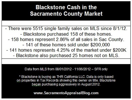 Hedge Fund Cash Blackstone in Sacramento Real Estate Market 2012 - by Sacramento Appraisal Blog