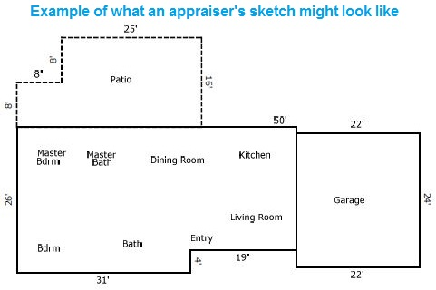 square footage on appraisal example