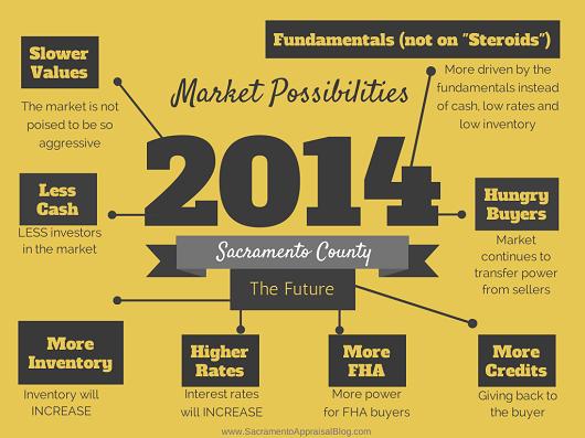 2014 possibilities