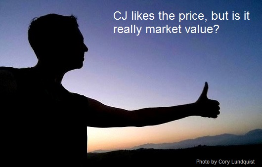 what is market value - by sacramento appraisal blog