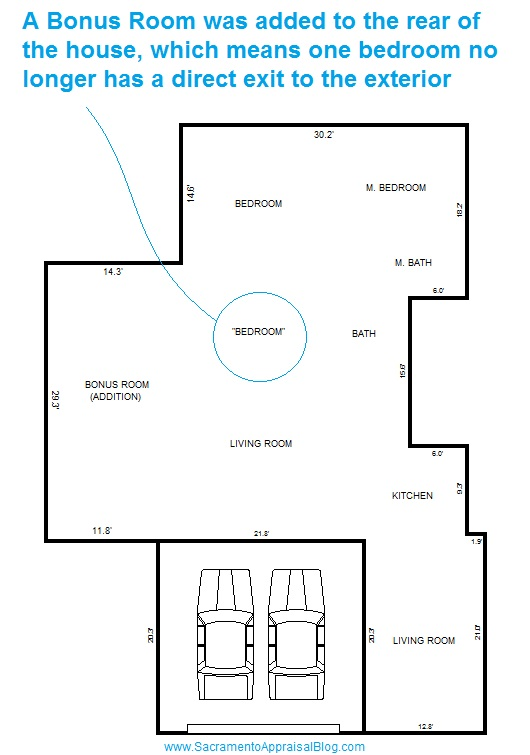 bedroom without egress - by sacramento appraisal blog