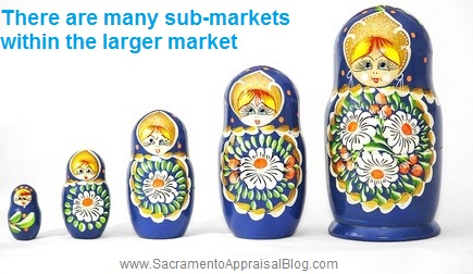 A market within a market - purchased and used with permission by sacramento appraisal blog