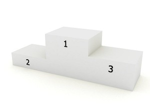 Picture of ranking podium for Well-Being Ranking