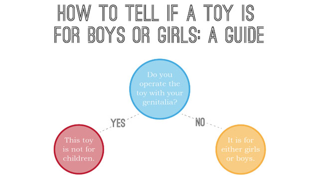 Image by Kirsten Myers, based on the above flow chart.