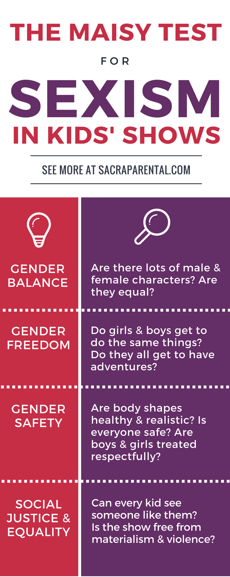 The Maisy Test for Sexism in Kids' TV Shows and Movies: What