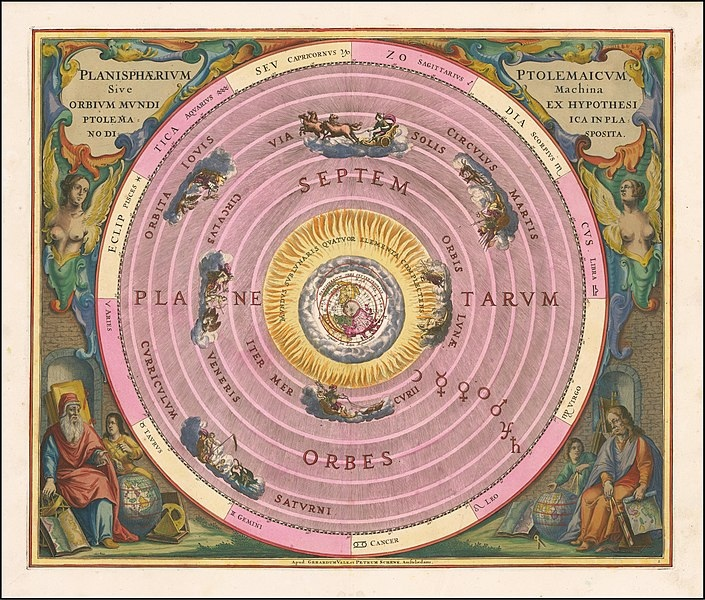 The Geocentric Planetary Matrix