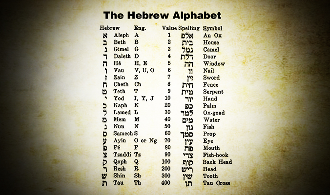 Hebrew Symbols And Their Meanings