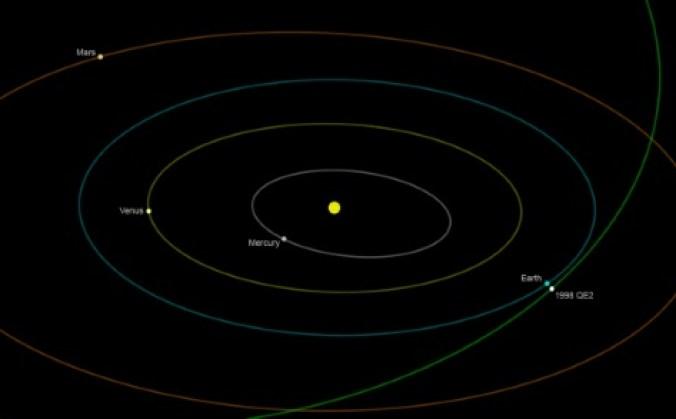 close encounter, asteroid, 2013, 1998 qe2