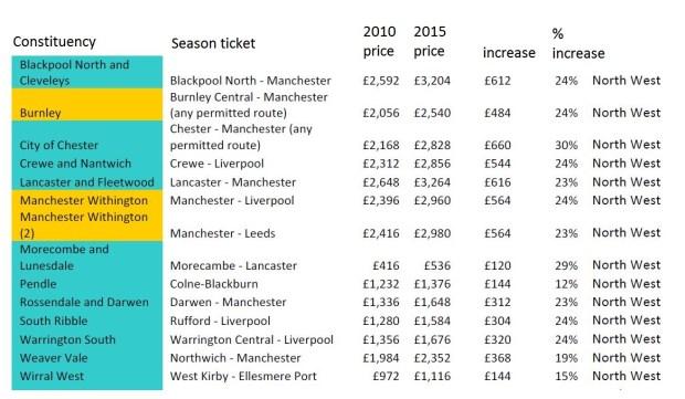 Rail_fare_increases_Jan_2015