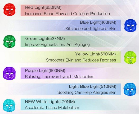 NewKey Light Therapy Acne Mask
