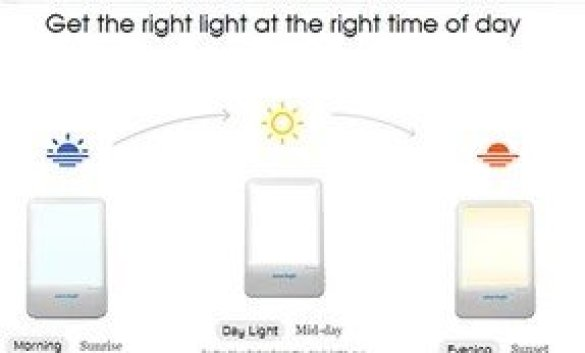 Nature Bright Sun Joy Light Therapy Lamp Review
