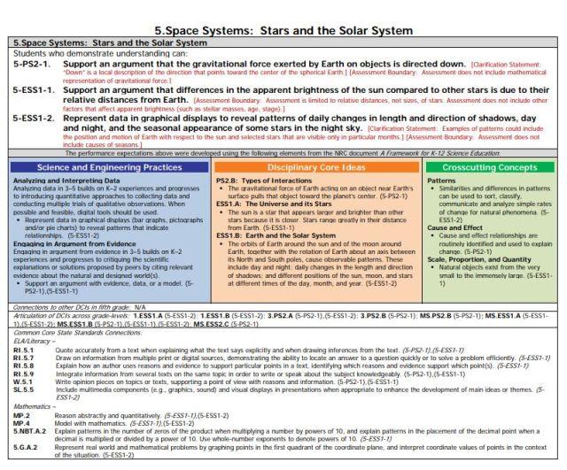 5th Solar System Standards.JPG