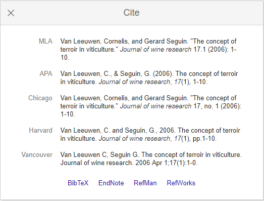 Citations Google Scholar