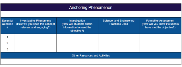 Phenomena Unit Planning Table