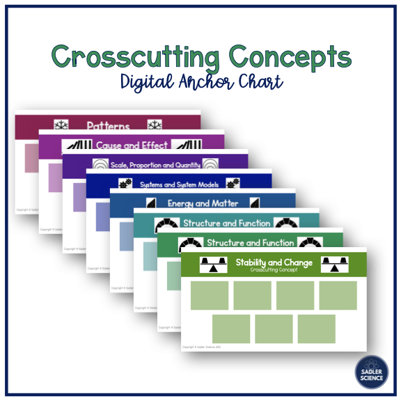 Stacked images of seven slides, title Crosscutting Concept Anchor Chart