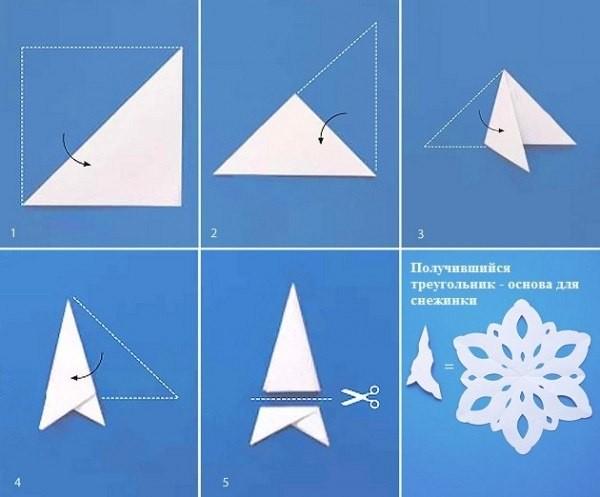 Bu kar tanesi için, aynı oyma detayların bir daireye yapıştırılması gerekir: