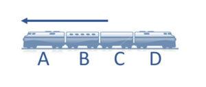 train indicator