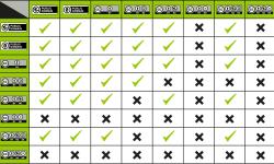 Creative Commons chart