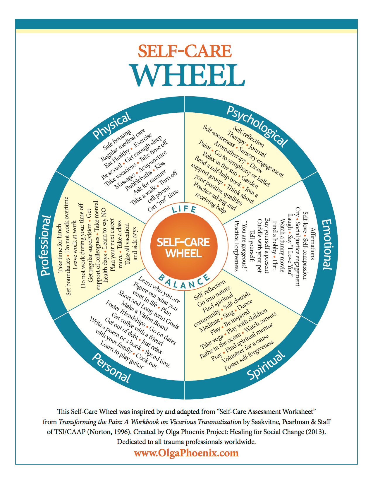 Using the Self-Care Wheel for Assessment and Planning