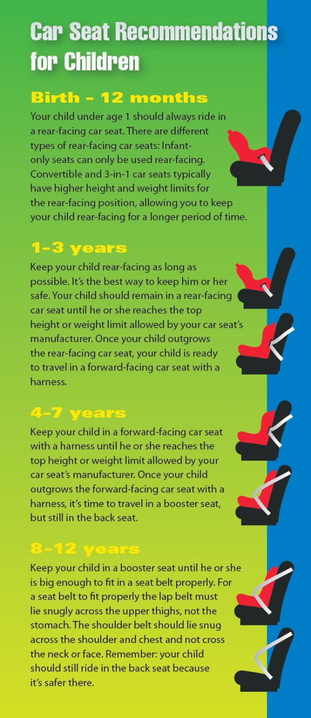 Safe Height And Weight For Front Facing Car Seat