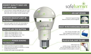 Safelumin LED bulbs feature explain