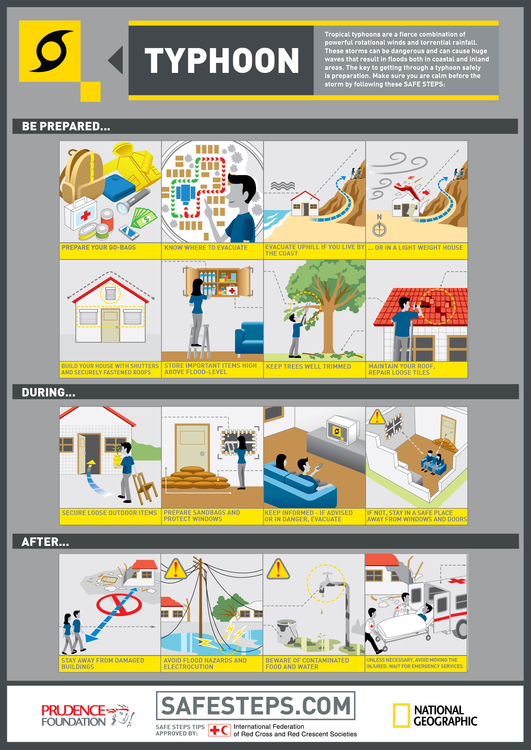 Natural Disasters Safe Steps
