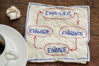 """The Role of """"Enablement"""" When Leading Safety-Culture Change"""