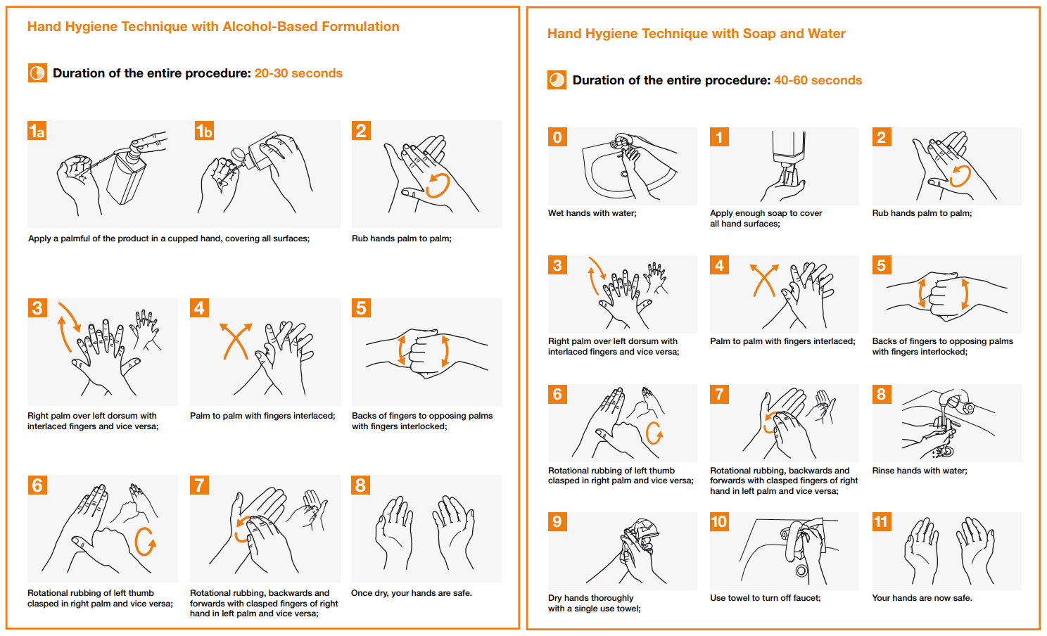 Hand Hygiene Audit Free Templates