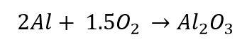 Balancing a Chemical Equation