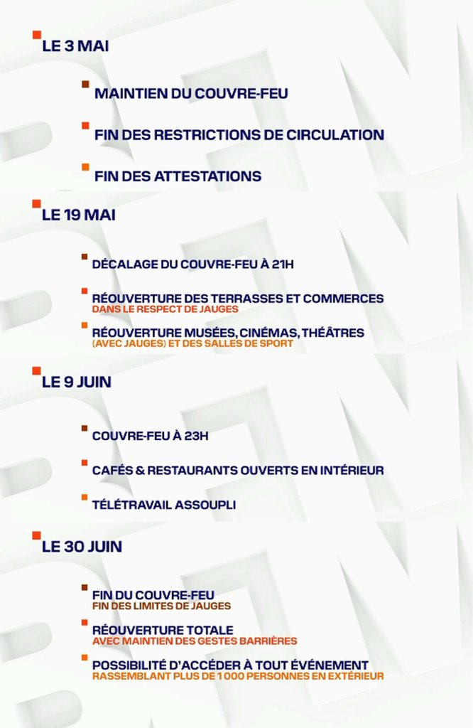 France Déconfinement : dates, réouvertures, couvre-feu… Le calendrier se dévoile