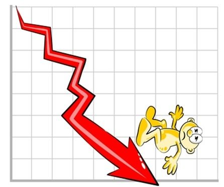 Disaster in business negative graph