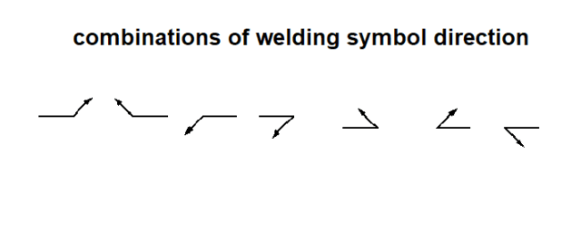 combination of welding direction arrows