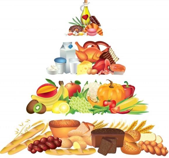 piramida zdrave hrane