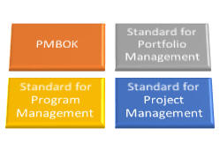 pmo implementation chart2