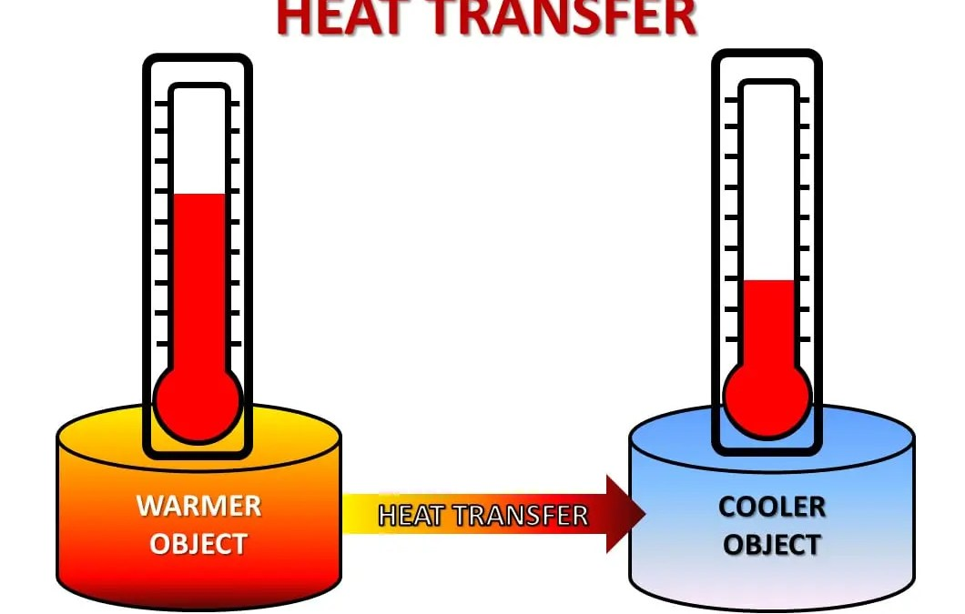 Refrigeration Tips Part 2: Heat Transfer – SAGE Advice #6
