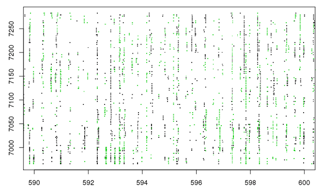 enews_silac_fig3b_paired